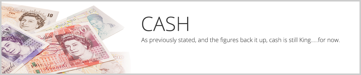 six advantages and disadvantages of using cash as a form of payment Best forms of money transfer and payment conditions best form for money transfer  bank draft and money order: cont advantages.